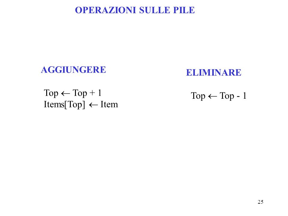 OPERAZIONI SULLE PILE AGGIUNGERE Top  Top + 1 Items[Top]  Item ELIMINARE Top  Top - 1